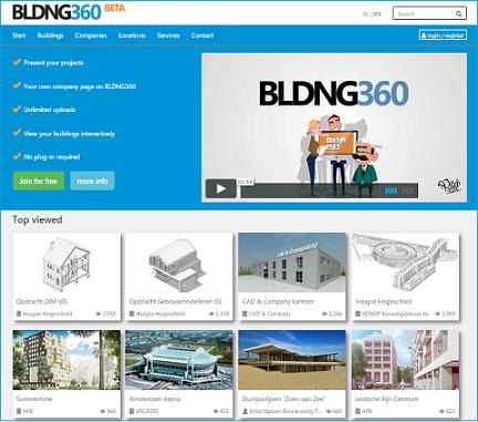 3d Web Viewing Technologies From Recent Meetups The 360